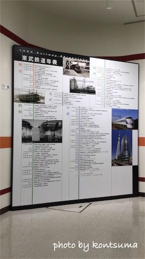 東武博物館 年表