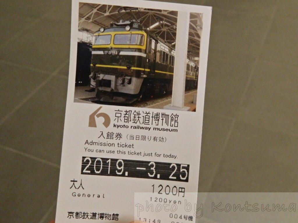 京都鉄博入場券